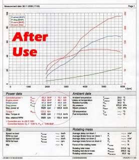 D1 Spec High Flow Air Filter Mazda Mazda3 2.0L 2.3L 2.5L Mazdaspeed3