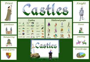 CASTLES DISPLAY   HEADING VOCAB WORDMATS POSTERS   Teaching resource