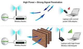 TP LINK TL WN7200ND 150Mbps High Power Wireless USB Adapter Product